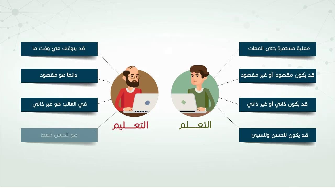 صورة الفرق بين التعليم والتعلم , التعليم والتعلم والفرق بينهم