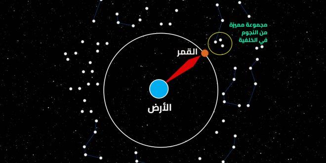 بالصور منازل القمر , اشكال ومنازل تطور القمر 5408 2 660x330