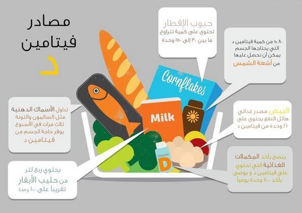 صور مصادر فيتامين د , عناصر وفوائد فيتامين د