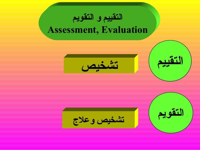 صورة الفرق بين التقويم والتقييم , معلومات عن الفرق بين التقويم والتقييم