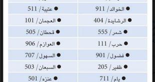 صوره رموز القبائل , اختصارات العوايل العربيه