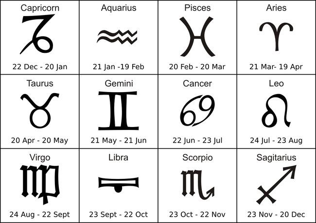 بالصور كيف اعرف برجي من تاريخ ميلادي , ماذا تعرف عن عالم الابراج 2812 11