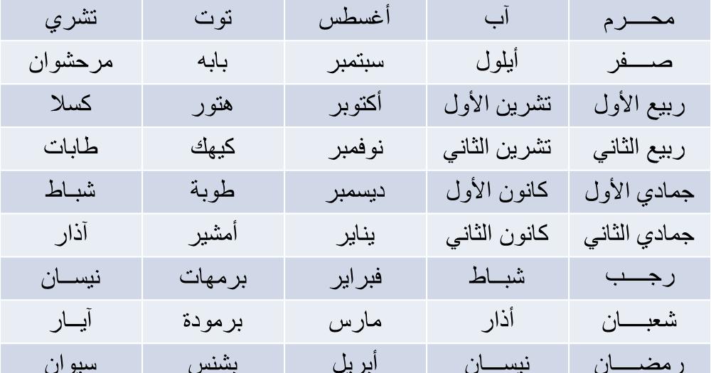 أسماء الأشهر العربية بالترتيب