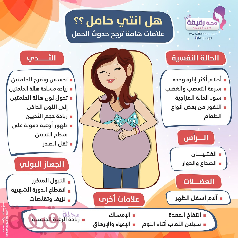 صور اول علامات الحمل , اعراض الحمل البدائية