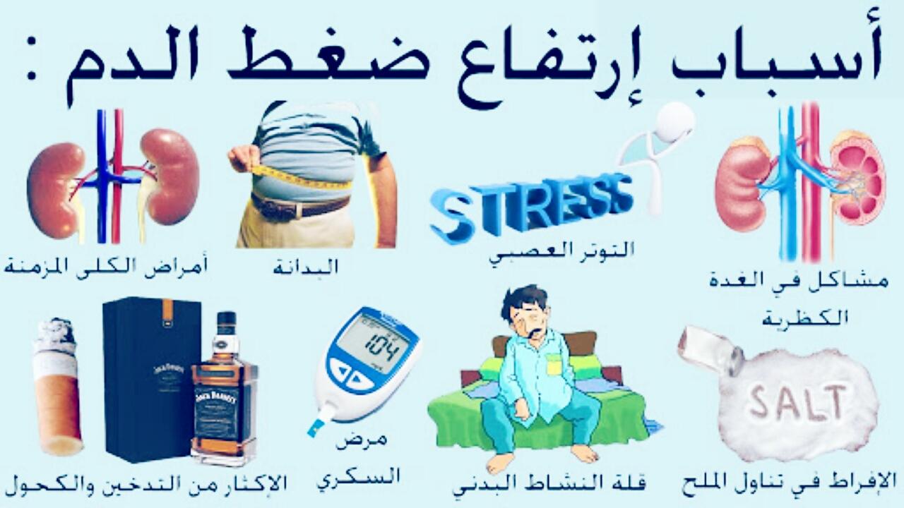 صورة اعراض ارتفاع الضغط , ادرك ضغطك وعالجه