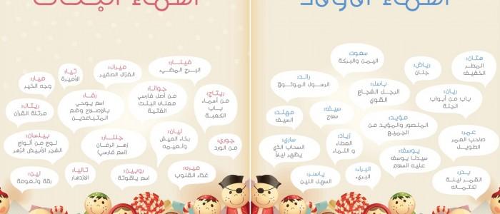صورة اسماء بنات تركية حديثة , اجمل اسماء البنات الحديثة التركية 12131 4