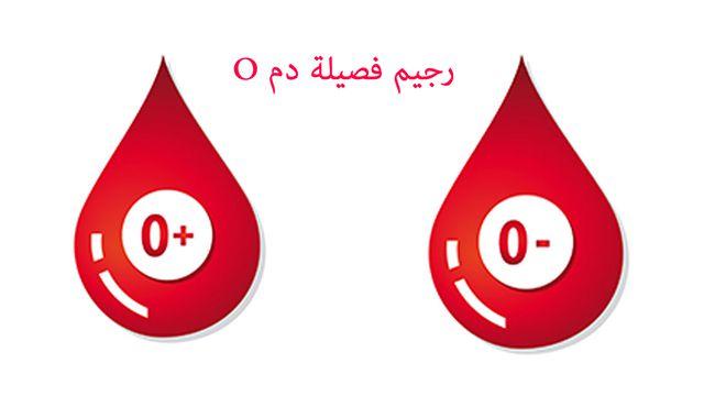 صور رجيم فصيلة الدم o+ , احسن رجيم لفصيله الدم o+