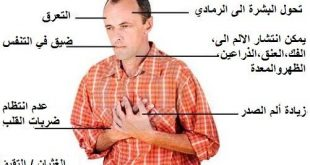 صور اعراض امراض القلب , التعرف علي اعراض امراض القلب وخطورتها