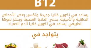 صورة ما هو فيتامين b12 , فوائد ومعلومات عن فيتامنb12