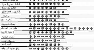 بالصور رموز درايفر , اسرار لعبه درايفر ورموزها 5023 10 310x165
