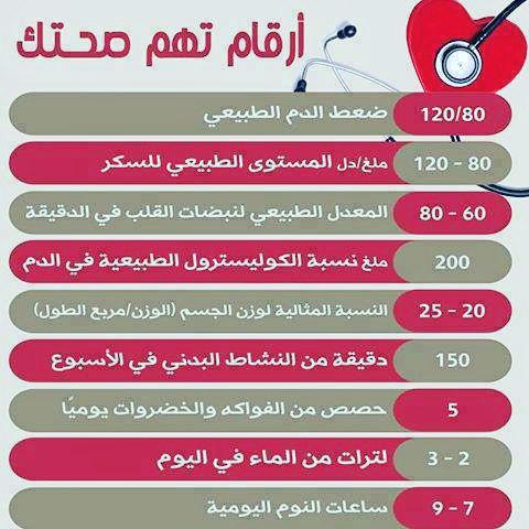 صورة معلومات صحية , نصائح مهمه ومفيده للصحه 1583 5