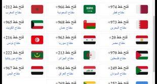 صور رموز الدول , ماهى رموز الدول العربيه والاجنبيه