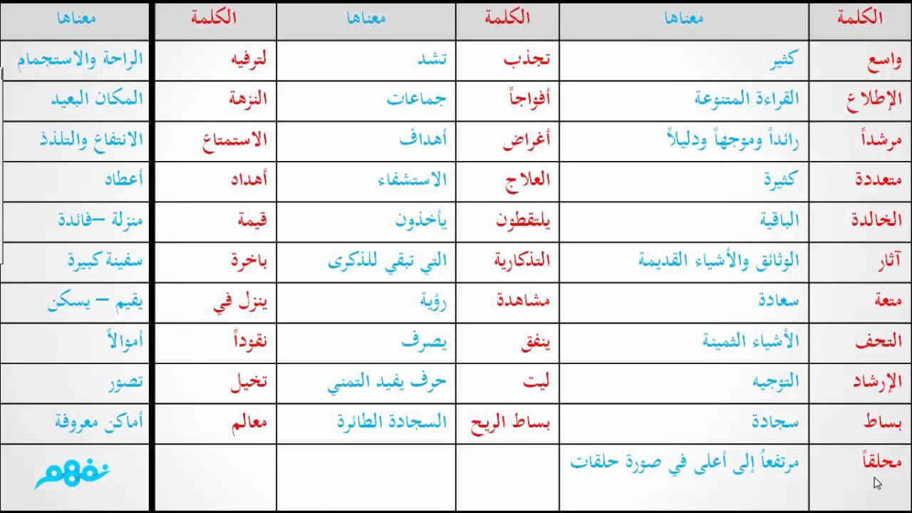 صورة معاني الكلمات العربية , افضل الكلمات العربيه